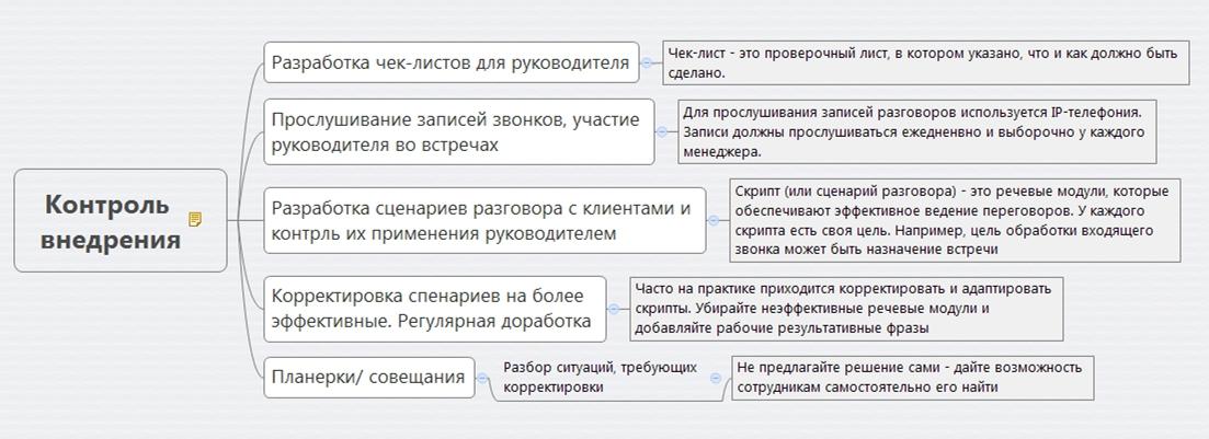 03_kontrol_vnedrenij