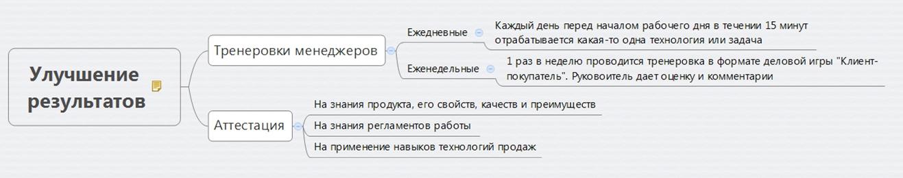04_uluchshenie_rezultatov