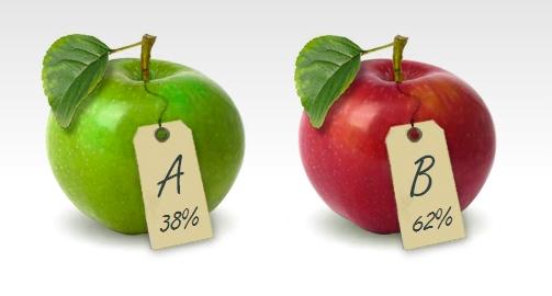 Как тестирование рекламы повышает конверсию в 21 раз